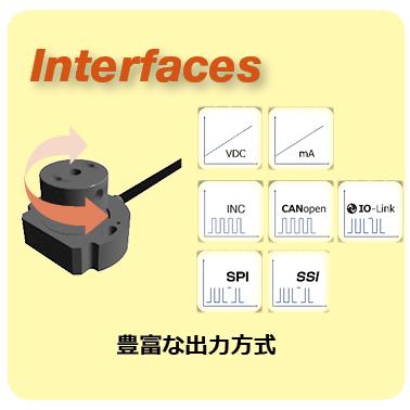 豊富なインターフェース、電圧出力、電流出力、CANOPEN、SSI、SPI、INC、IO-LINK