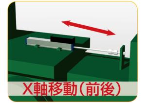 非接触リニアセンサLS1のX軸の動き